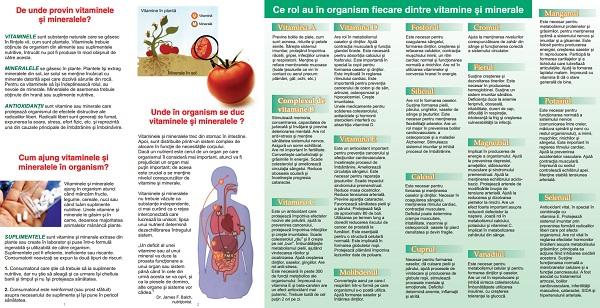 Bonusuri carte Medicina Naturista 8